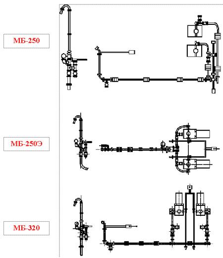 MANIFOLD MБ-250Э types